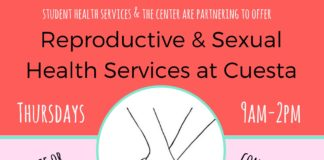 Reproductive & Sexual Health Services at Cuesta