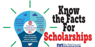 Know-the-facts-for-scholarships