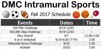 DMC Intramural Sports Fall 2017 Schedule Events Dates Time 100 Mile Challenge 9/19-12/03 -- 500,000 Step Challenge 9/19-12/03 -- FALL Kickoff 9/7 11:00-2:00 6 on 6 Volleyball 9/19-9/28 (T-TH) 3:00 Volleyball Serve Challenge 9/25 3:30 Kickball 10/02 3:00 Capture the Flag 10/03 3:30 Doubles Tennis 10/4-10/5 3:00 Table Tennis 10/9 3:30 4 on 4 Ultimate Frisbee 10/10-10/19 (T-TH) 3:00 DMC Fun Run and Relay 10/16 3:30 5 on 5 Basketball 10/23-10/26 (M-TH) 2:15 Hot Shot Contest 10/30 3:30 Dodgeball 11/01 3:30 Pickleball Tournament 11/02 3:00 5 on 5 Flag Football 11/06-11/09 (M-TH) 3:00 3 on 3 Basketball 11/13-11/16 (M-TH) 3:00 3 Point Contest 11/20 3:00 5 on 5 Indoor Soccer 11/28-11/30 3:00 Valid DMC Fall 2017 ID required to participate. All activties are FREE and COED. Registration forms can be turned in at the Intramural office located in the Gymnasium, RM 108. Captains meeting will take place the first day of the event 15 min before start me. Intramural Office: Gym 108 Hours: M-TH 2-5pm Email: dmcintramurals@delmar.edu