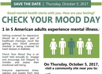 Check your mood day: Thursday October 5, 2017
