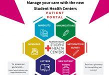 Student Health Centers Patient Portal