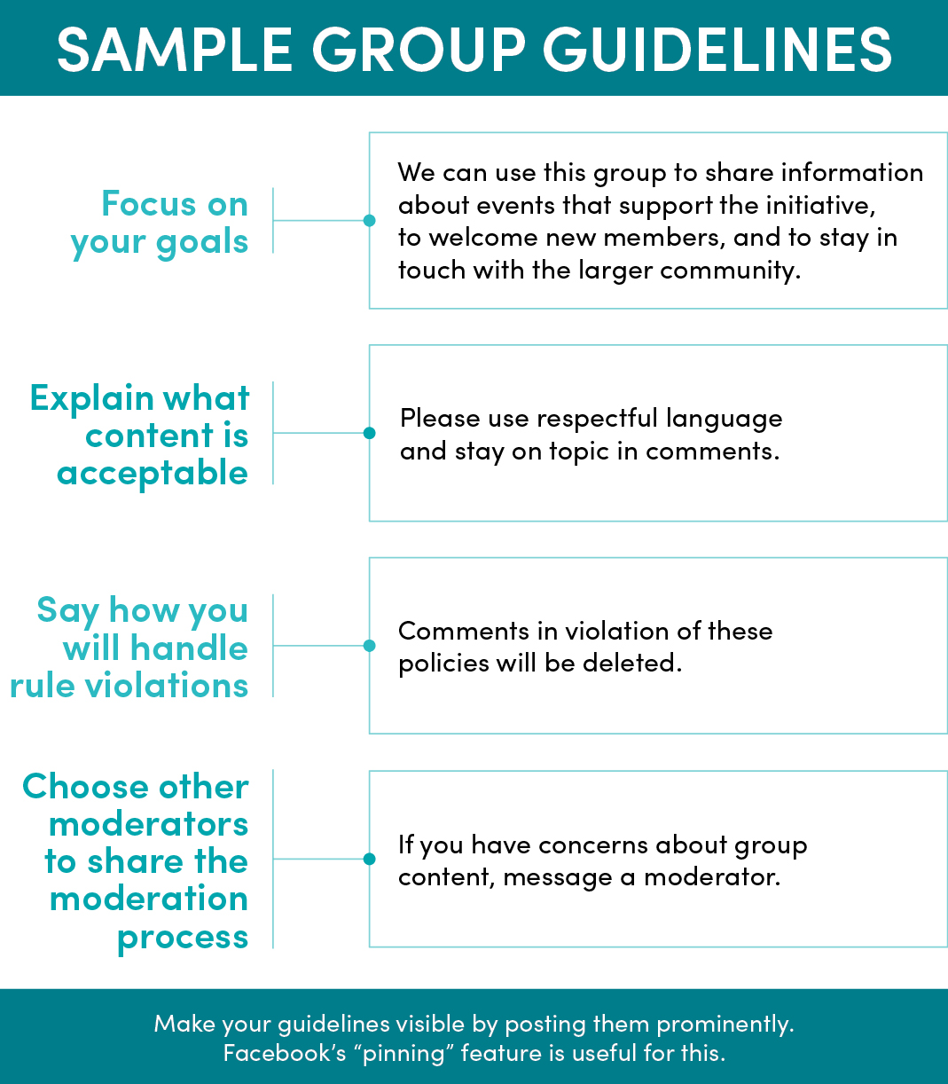 """Focus on your goals We can use this group to share information about events that support the initiative, to welcome new members, and to stay in touch with the larger community. Explain what content is acceptable Please use respectful language and stay on topic in comments. Say how you will handle rule violations Comments in violation of these policies will be deleted. Choose other moderators to share the moderation process If you have concerns about group content, message a moderator. Make your guidelines visible by posting them prominently. Facebook's """"pinning"""" feature is useful for this."""