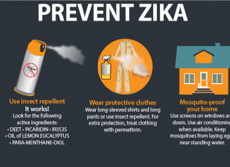 Protect Yourself From Zika!