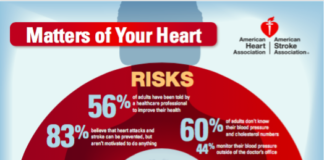 February is American Heart Month!