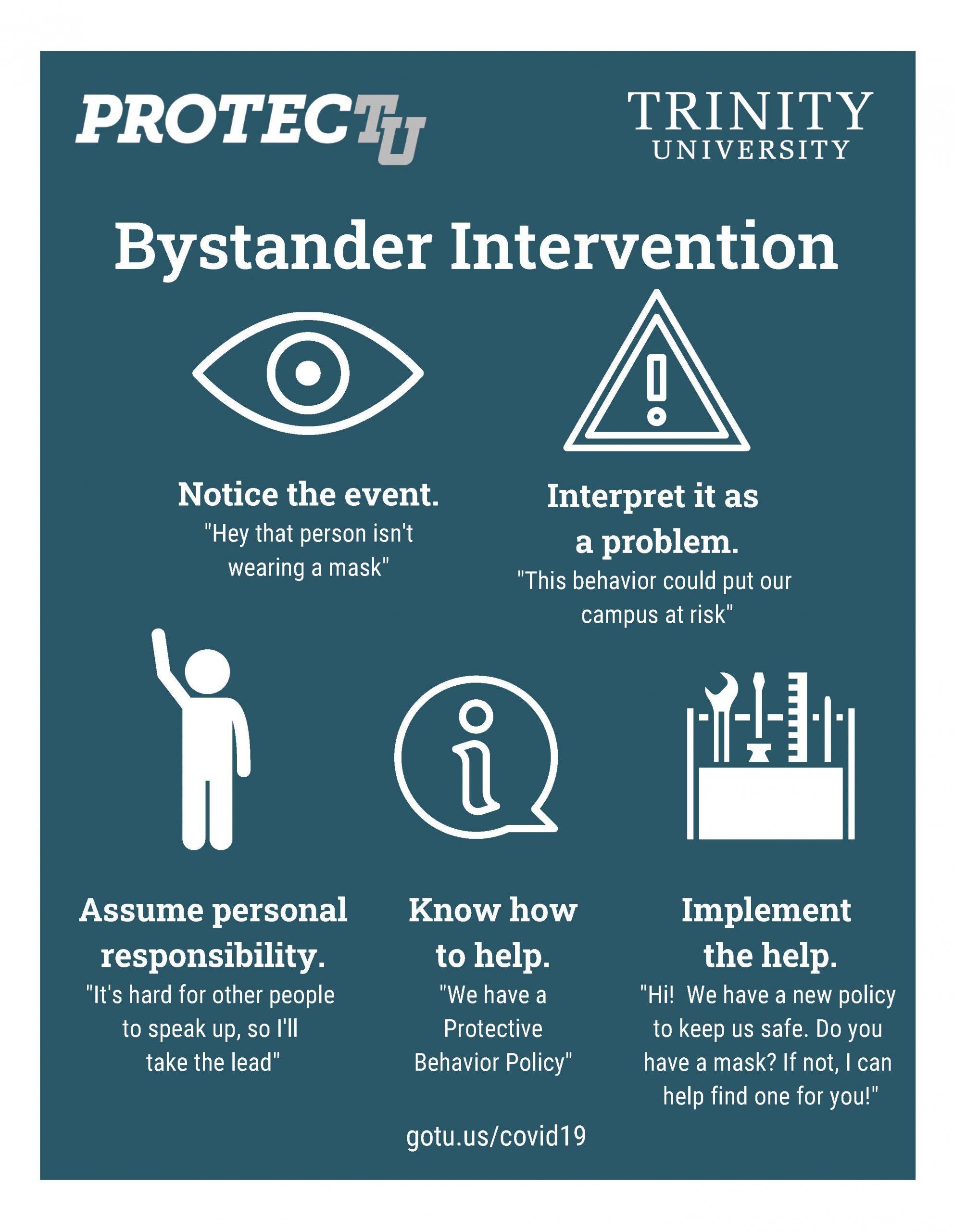Bystander Intervention Skills for Covid 19
