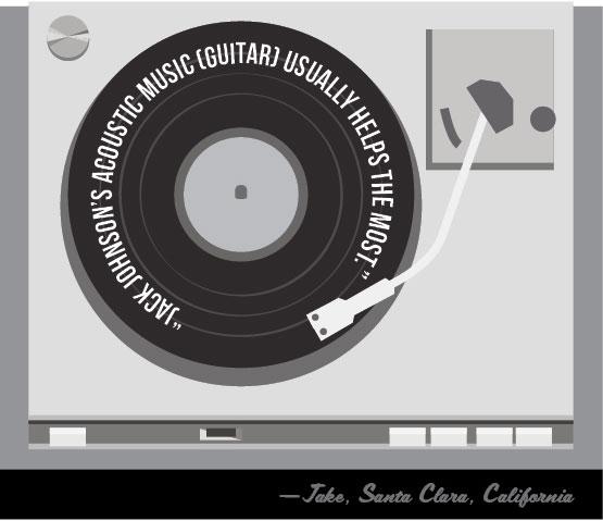 """Jack Johnson's acoustic music (guitar) usually helps the most."" —Jake, Santa Clara, California"