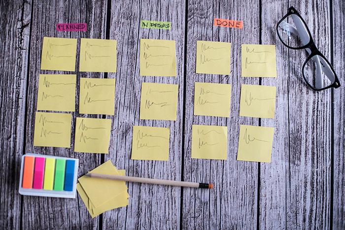 Organized kanban board/ schedule