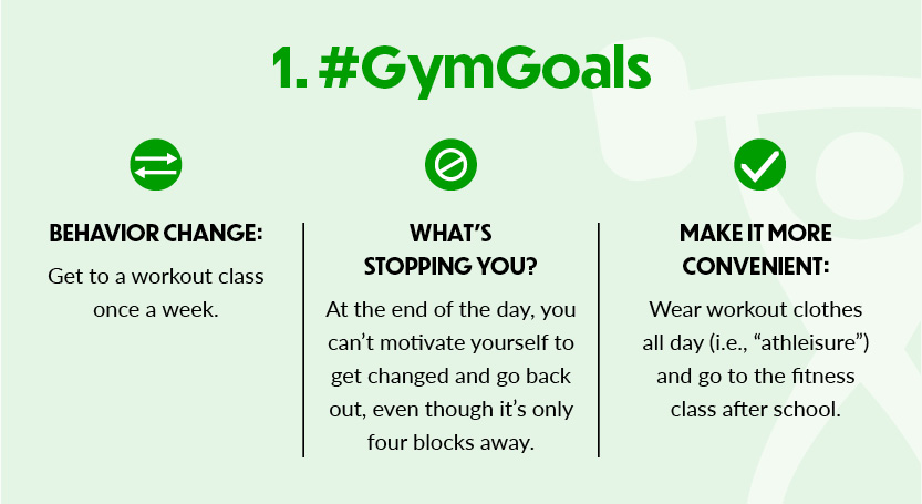 """1. #GymGoals Behavior change: Get to a workout class once a week. What's stopping you? At the end of the day, you can't motivate yourself to get changed and go back out, even though it's only four blocks away. Make it more convenient: Wear workout clothes all day (i.e., """"athleisure"""") and go to the fitness class after school."""