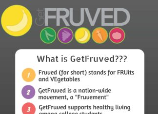 GetFruved