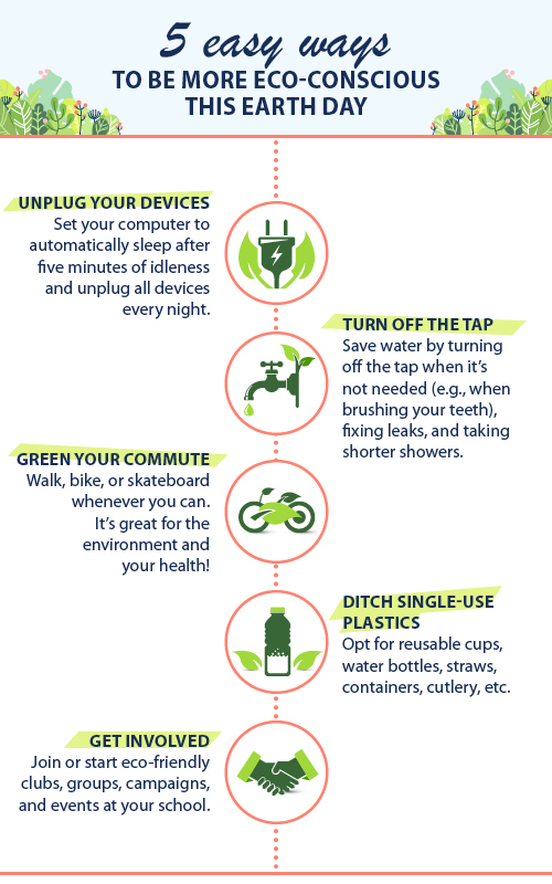 illustration of 5 easy ways to be more eco-conscious this earth day