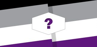 asexual flag graphic with question mark