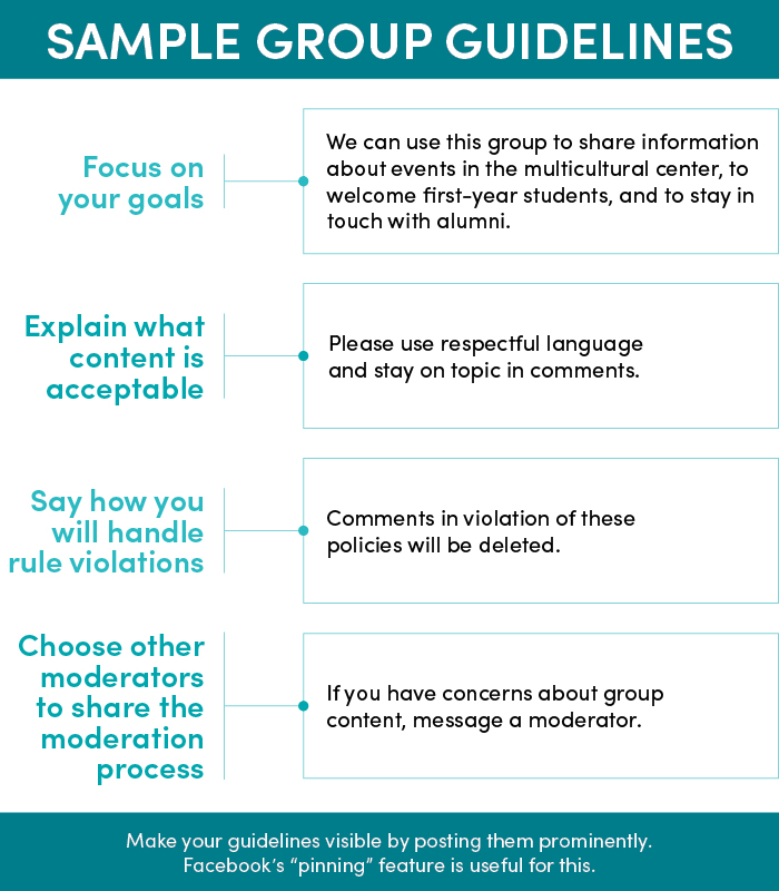 "HEADING: Sample group guidelines. 1) focus on your goals: we can use this group to share information about events in the multicultural center, to welcome first-year students, and to stay in touch with alumni. 2) Explain what content is acceptable: please use respectful language and stay on topic comments 3) Say how you will handle rule violations: comments in violation of these policies will be deleted 4) Choose other moderators to share the moderation process: if you have concerns about group content, message a moderator. FOOTER: Make your guidelines visible by posting them prominently. Facebook's ""pinning"" feature is useful for this."