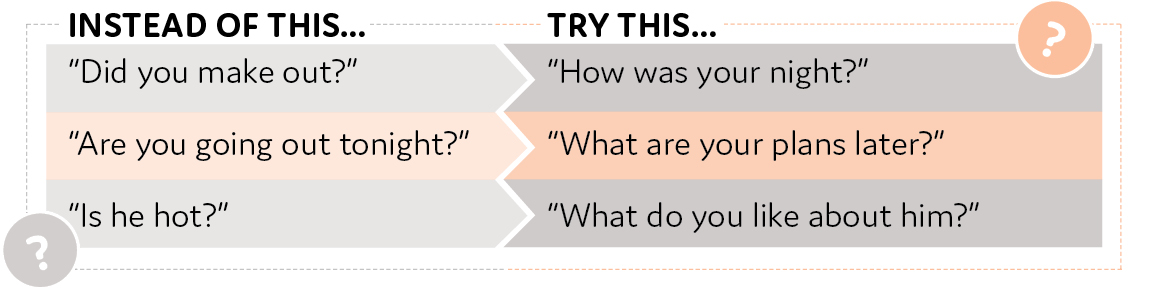 "Two-column, three-row chart displaying alternative options for discussing evening plans with friends. Left column includes three questions students might ask in casual conversations with friends labeled ""instead of this."" Right column includes three different ways to ask those questions that make less assumptions labeled ""try this."" Row 1: Instead of ""Did you make out?"" Try ""How was your night?"" Row 2: Instead of ""Are you going out tonight?"" Try ""What are your plans later?"" Row 3: Instead of ""Is he hot?"" Try ""What do you like about him?"""