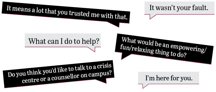 Try statements like: It means a lot that you trusted me with that. It wasn't your fault. What can I do to help? What would be an empowering/fun/relaxing thing to do? Do you think you'd like to talk to a crisis centre or a counsellor on campus? I'm here for you.