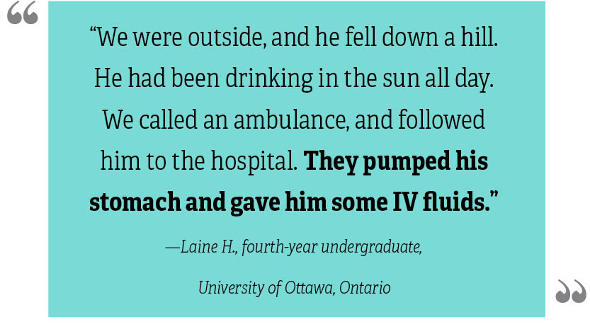 """We were outside, and he fell down a hill. He had been drinking in the sun all day. We called an ambulance, and followed him to the hospital. They pumped his stomach and gave him some IV fluids."" —Laine H., fourth-year undergraduate, University of Ottawa, Ontario"