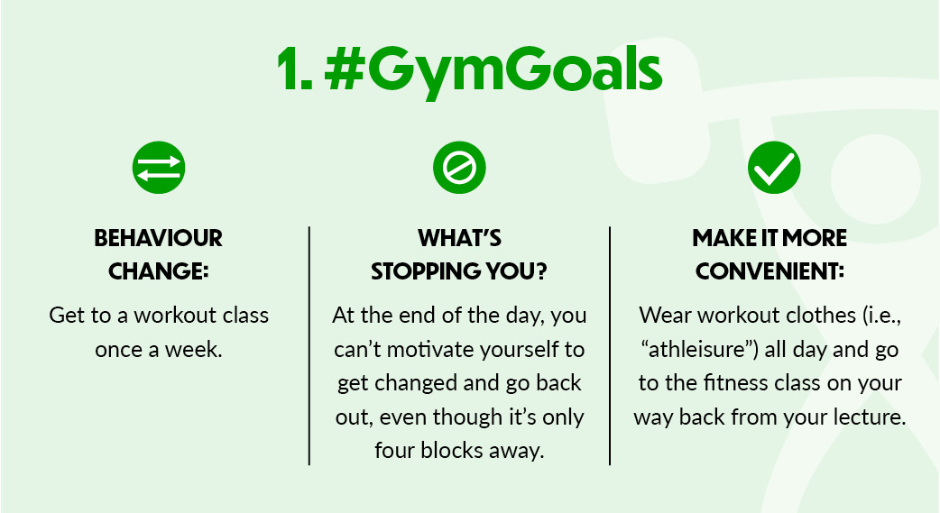 "1. #GymGoals: behaviour change: Get to a workout class once a week. What's stopping you? At the end of the day, you can't motivate yourself to get changed and go back out, even though it's only four blocks away. Make it more convenient: Wear workout clothes (i.e., ""athleisure"") all day and go to the fitness class on your way back from your lecture."