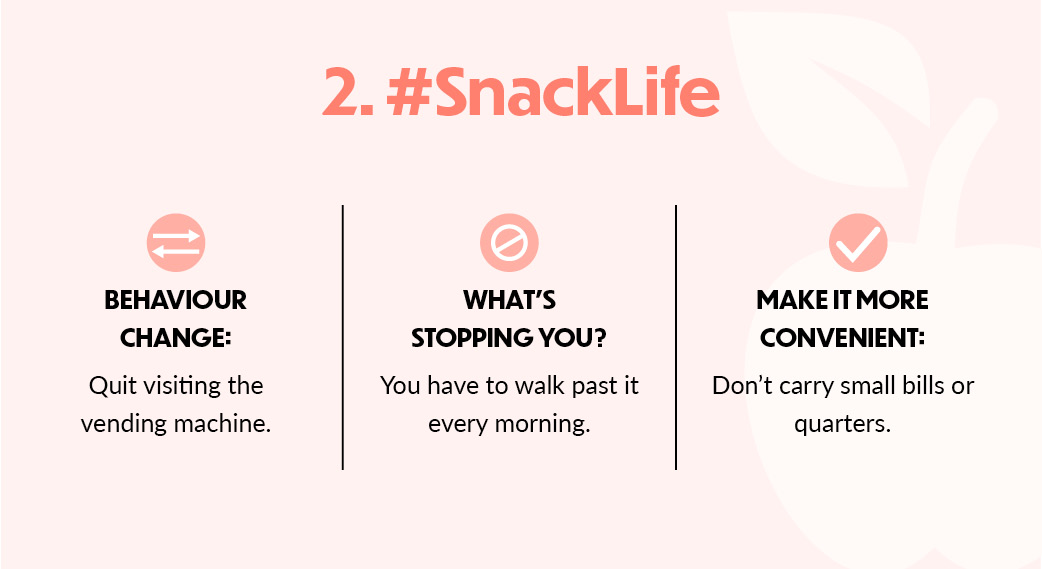 2. #SnackLife: behaviour change: Quit visiting the vending machine. What's stopping you? You have to walk past it every morning. Make it more convenient: Don't carry small bills or quarters.